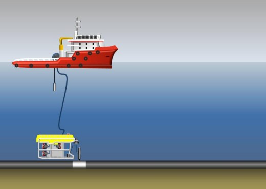 Cathodic Protection Inspections - Offshore